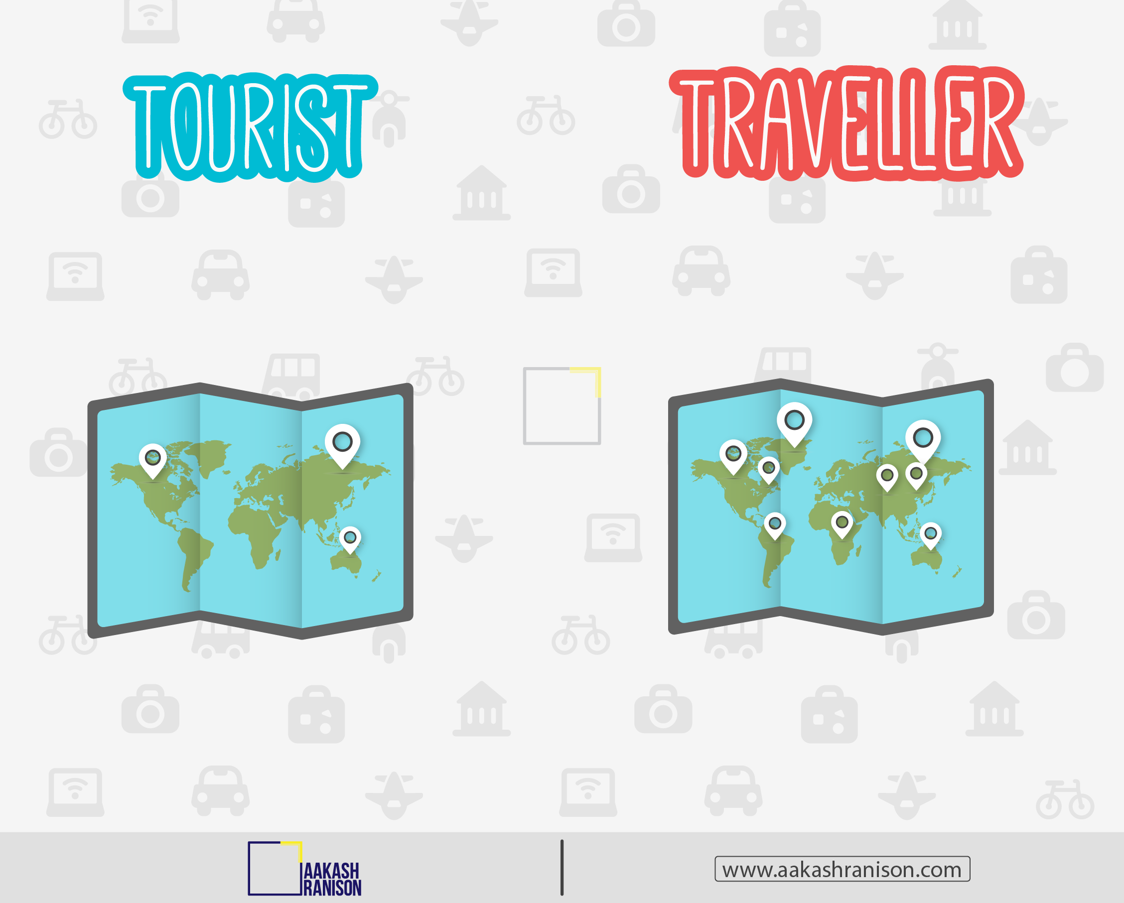 travel-poster-series-traveller-discovers-places-minimal-travel-poster-series-aakash-ranison-travel-blogger