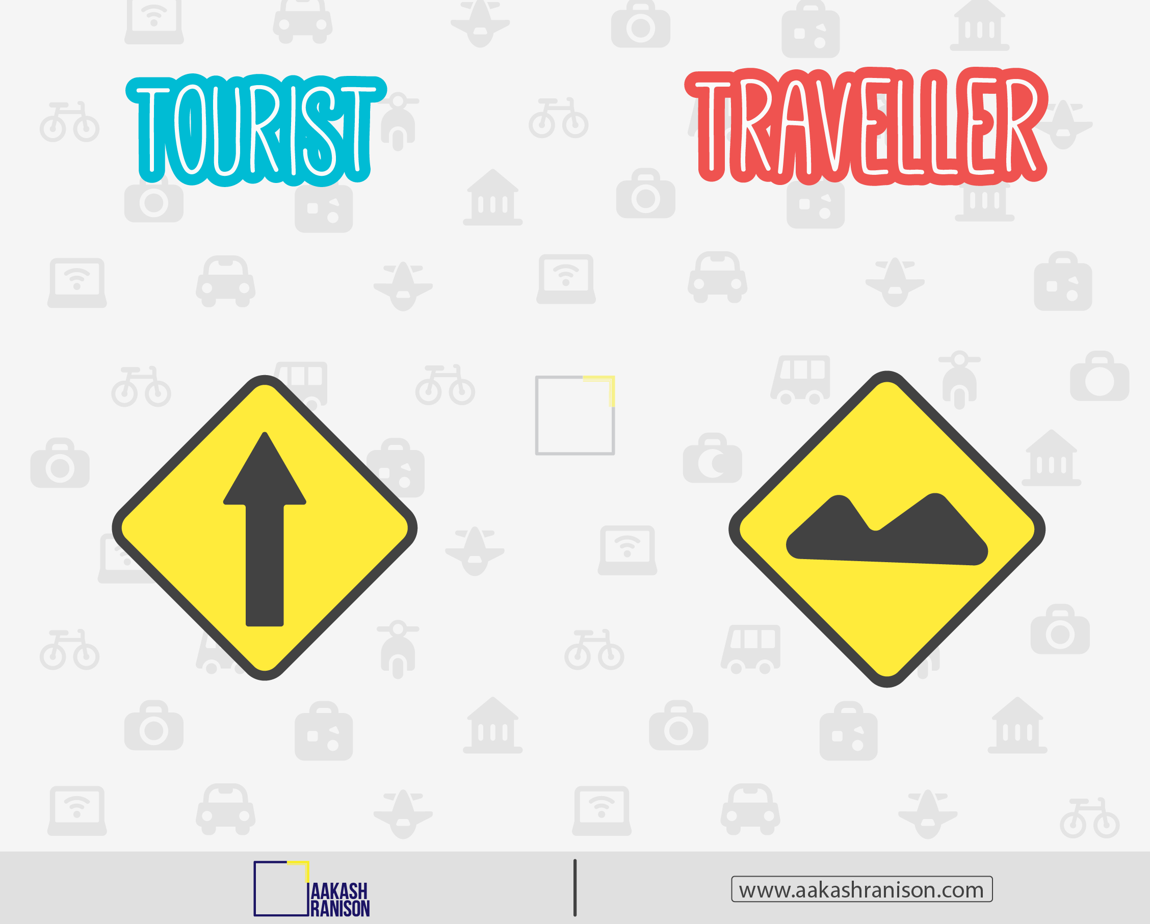 travel-poster-series-traveller-curious-to-discover-places-minimal-travel-poster-series-aakash-ranison-travel-blogger
