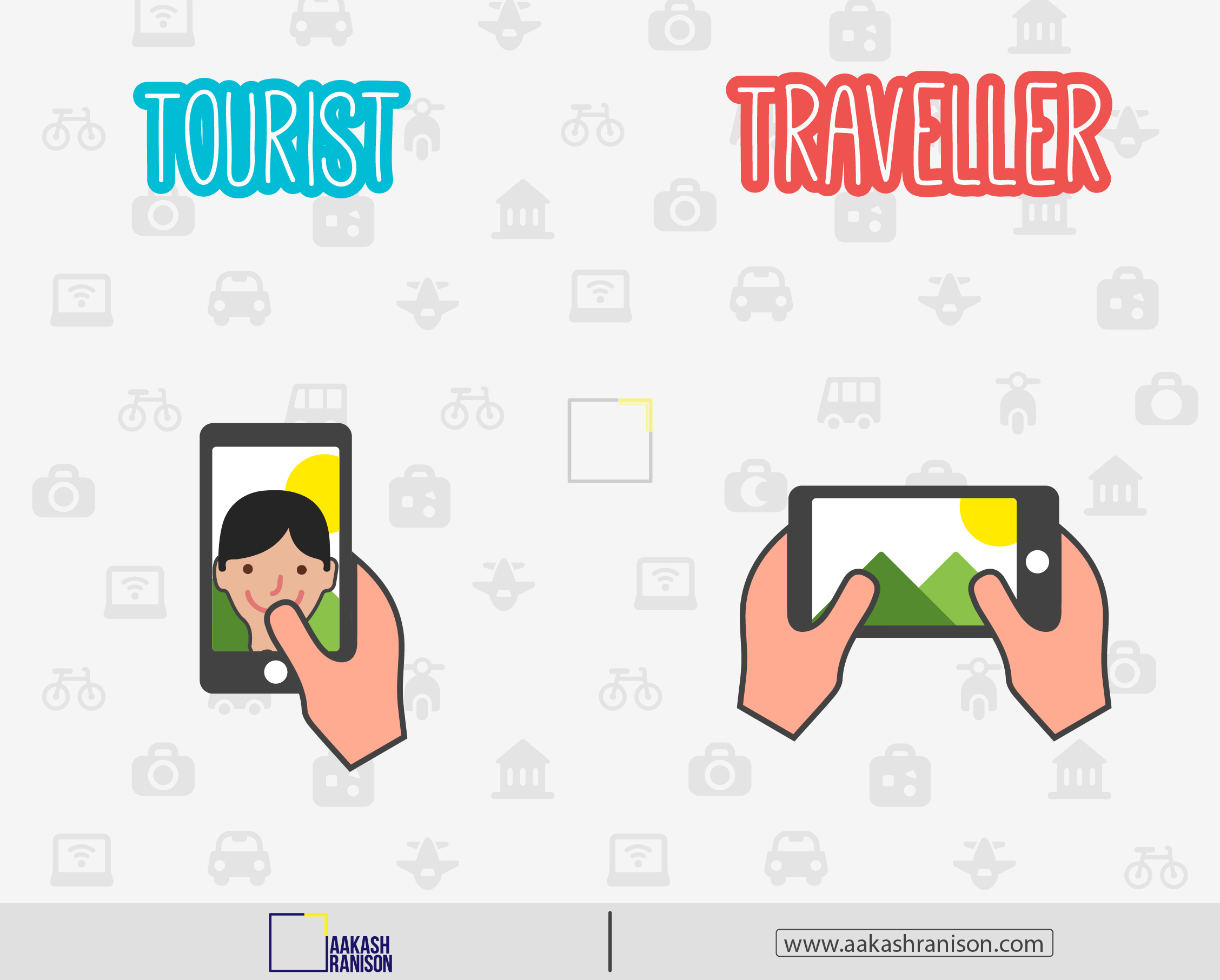 travel-poster-series-traveller-captures-every-moments-minimal-travel-poster-series-aakash-ranison-travel-blogger