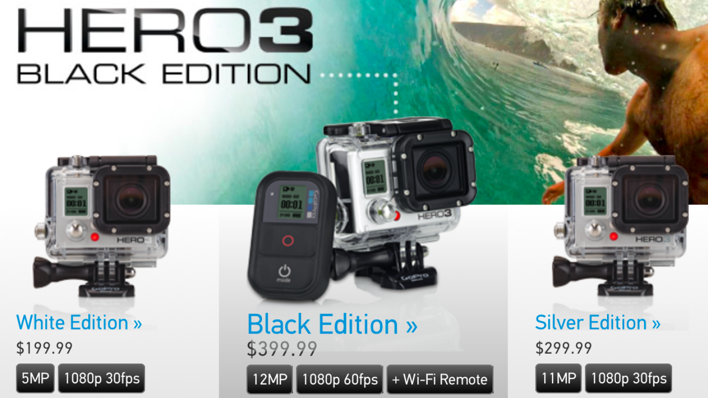 travel-gadgets-gear-review- GoPro Hero black-edition-aakash-ranison-blog-blogger-solo-indian-traveller-backpacker